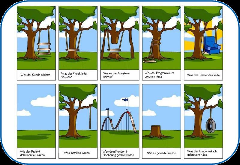 Projektmanagement mal anders…